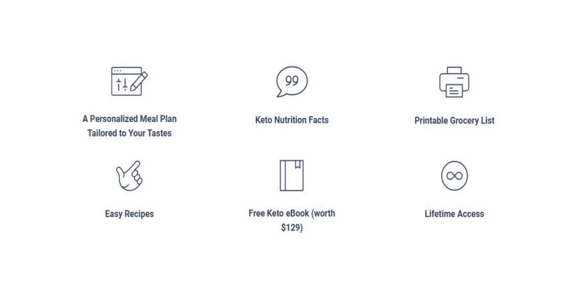 iKeto Diet Plan Benefits