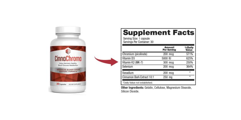 CinnaChroma Dosage& Supplement Direction