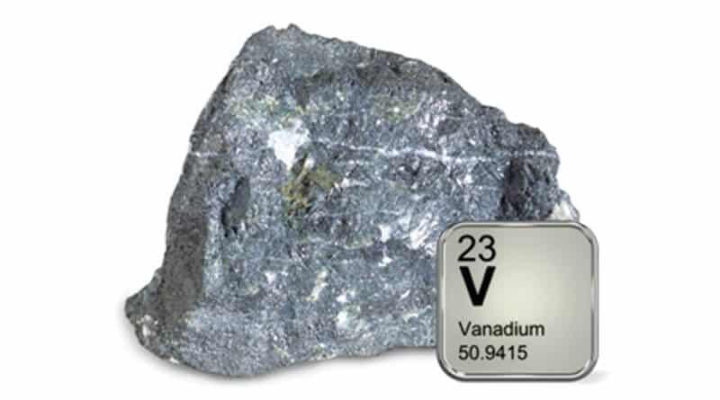 CinnaChroma Ingredient- Vanadium