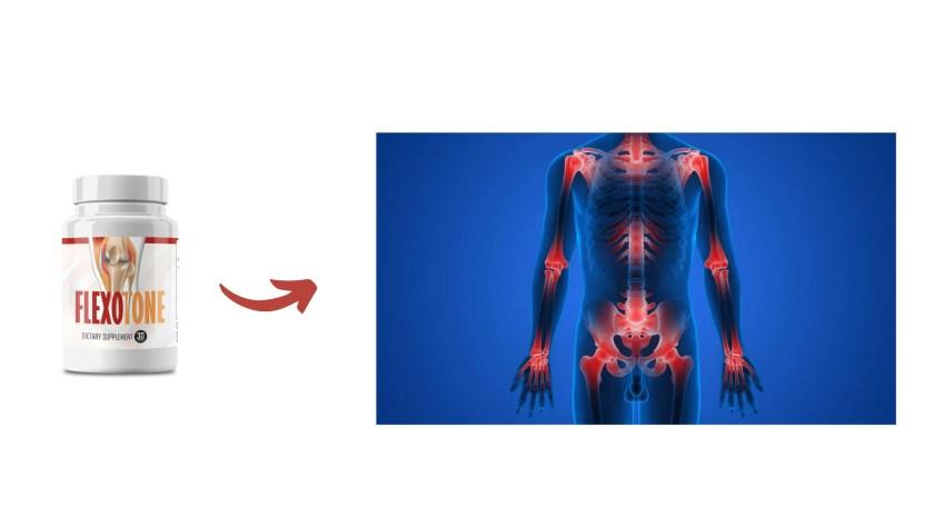 Flexotone Benefits