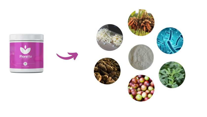 Floralite Ingredients