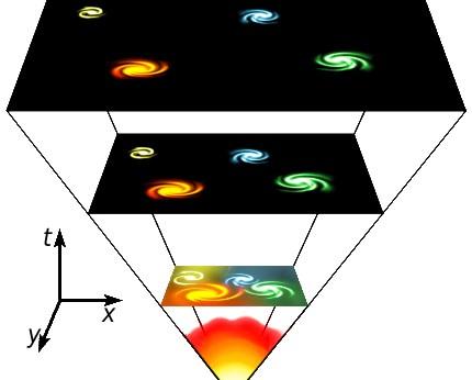 Energia întunecată accelerează creşterea Universului