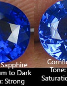 Generally speaking more saturation of color and deeper tone will push up the price  sapphire however once gets to certain point also tips on buying sapphires guide with pictures gem rock rh gemrockauctions