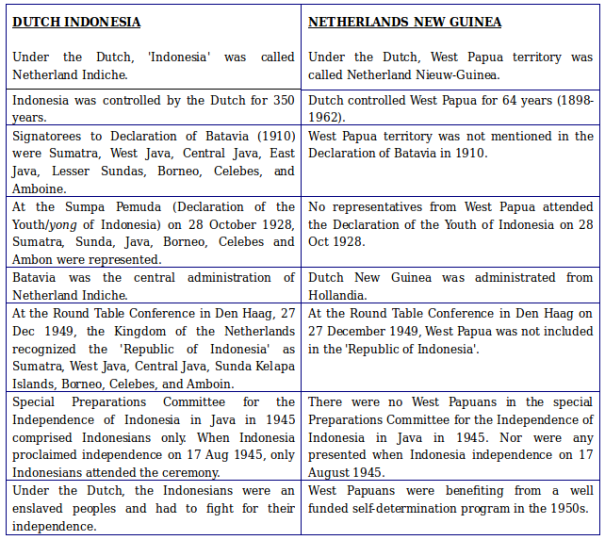 difference-indonesia-new-guinea