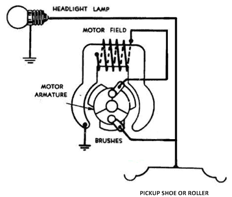 Wire a Lionel motor without an e-unit - The Silicon Underground Marx Train Wiring Diagrams on train seats, train engine diagrams, train suspension, train parts, train horn diagrams, train drawings, train battery,