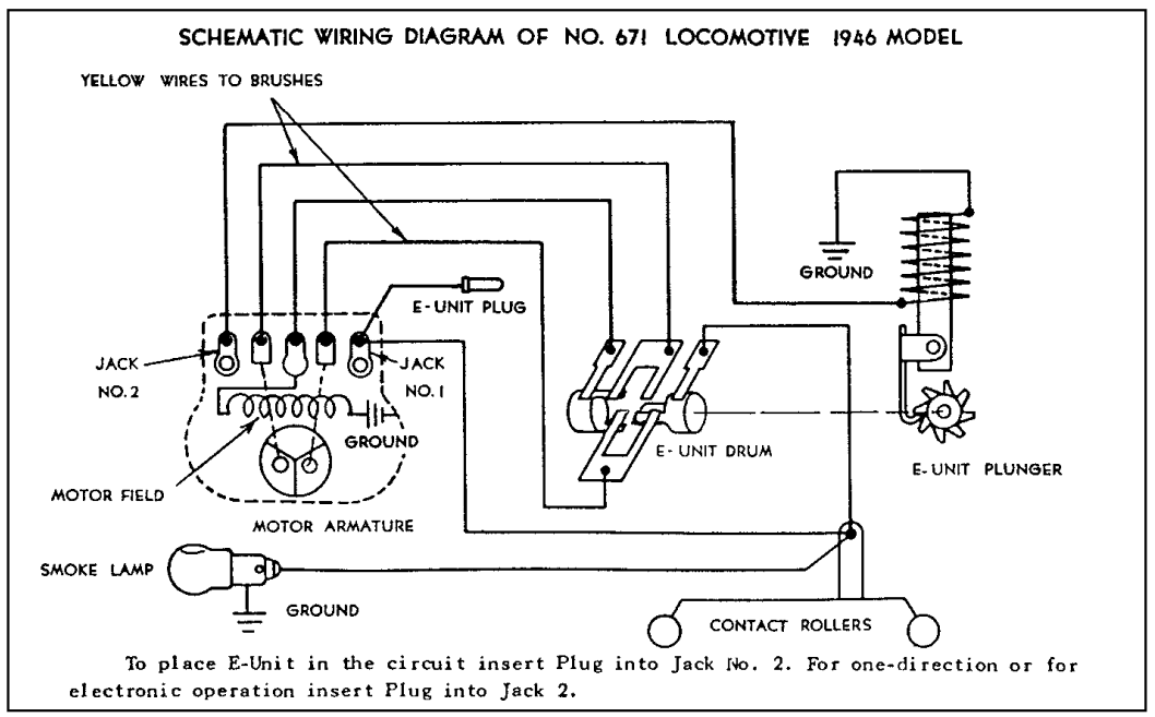 a lionel e unit wiring diagram the silicon underground Model Train Wiring Schematics how does a lionel e unit work?
