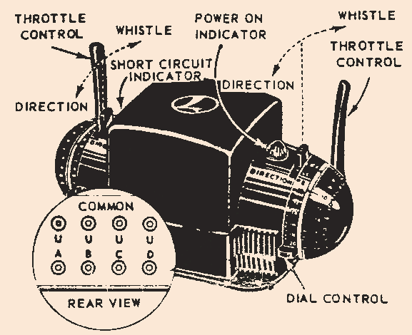 [CSDW_4250]   Wire a Lionel ZW transformer - The Silicon Underground | Zw Wiring Diagram |  | The Silicon Underground
