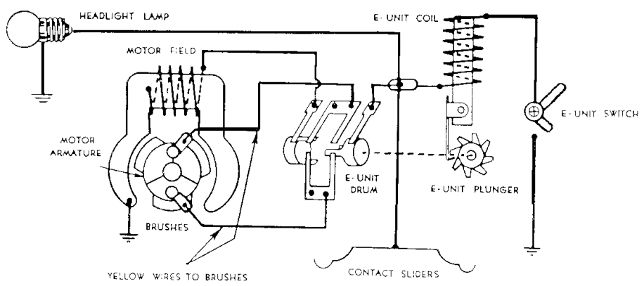 train horn wiring diagram alternator internal regulator a lionel e-unit - the silicon underground