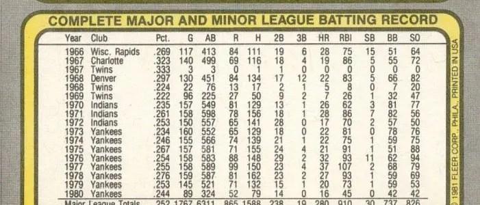 OPS in baseball statistics
