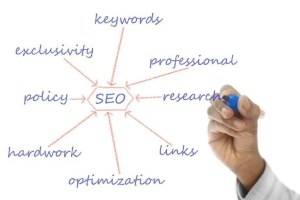 what are keywords for SEO
