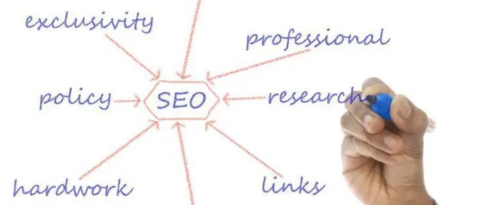What are keywords for SEO?