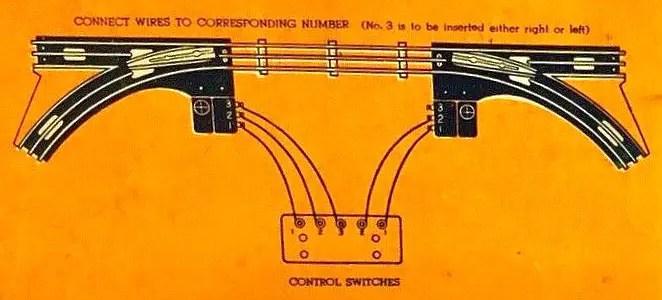 Wire a Sakai O gauge switch