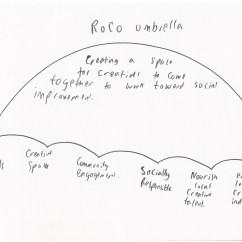How Net Framework Works Diagram Lutron 3 Way Led Dimmer Switch Roco Communication Planning Jordan Painter