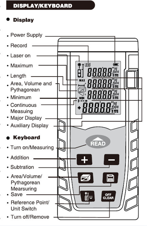 40m Laser Distance Meter Rangefinder Range Finder Build