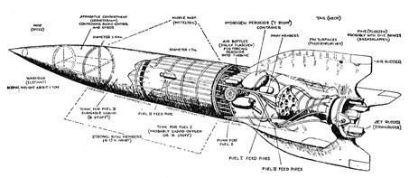 V2 Rocket Diagram Space Rocket Diagram Wiring Diagram ~ Odicis