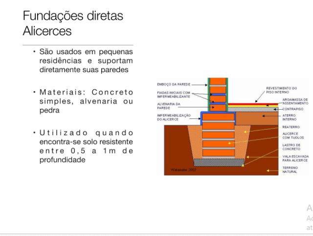 sistemas estruturais 7