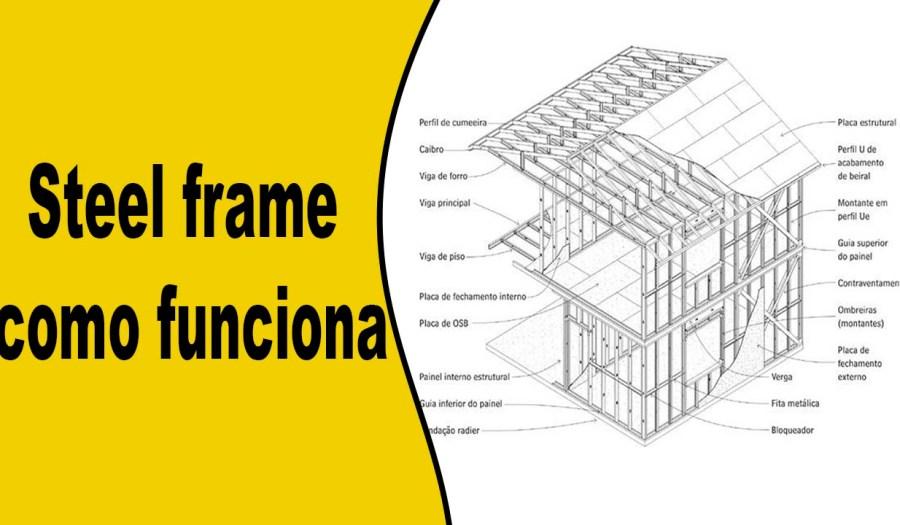 Steel frame como funciona este sistema de contrtução hoje é muito usado no brasil estamos fazendo proejto lindo aprenda a usar