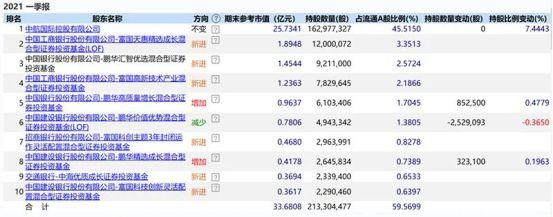 最新数据显示:名人基金经理正在购买这些股票
