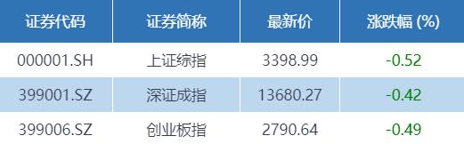 预计本周第一季度业绩将增长千倍以上,这只股票已经翻了一番