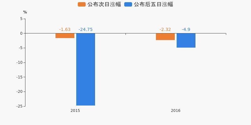 中國重工:預計20年年度歸母凈利潤為-5.35億元至-4.5億元_中國重工(601989)股吧_東方財富網股吧