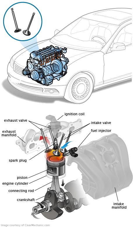 2001 Saturn Sl1 Wiring Diagram Engine Valve