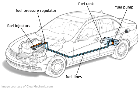 1999 toyota camry exhaust system diagram lennox ac wiring engine