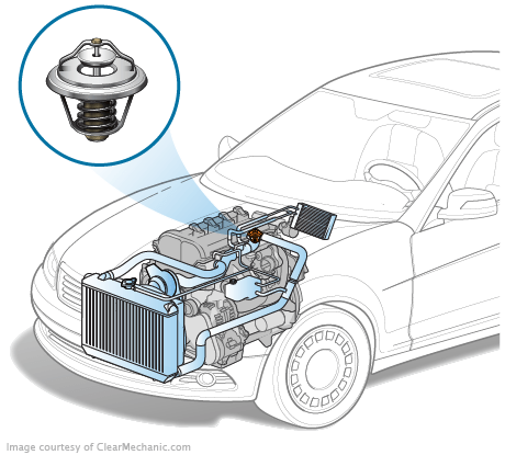 2001 pt cruiser cooling system diagram parts of a flowering plant signs bad thermostat, and how to fix it