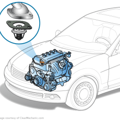 1999 Vw Passat Engine Diagram Honda Cb400t Wiring Install 1998 Beetle Www Toyskids Co Thermostat Gasket Parts 2000