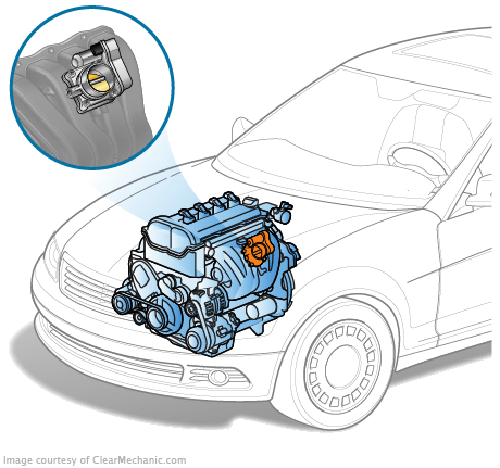 2002 jeep liberty parts diagram golf tdi vacuum hose u0107 - obd ii trouble code: lost communication with tac module