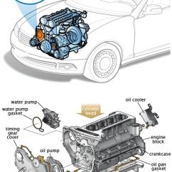 2001 Ford Taurus Engine Diagram 2008 Gmc Sierra Wiring Timing Cover