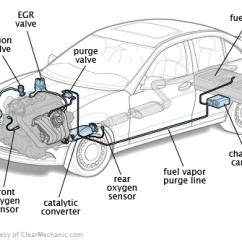 2007 Honda Pilot Serpentine Belt Diagram Flower Parts 2004 Accord Exhaust System Diagram, 2004, Free Engine Image For User Manual Download