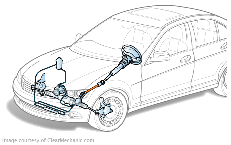 Service manual [How To Replace Intermediate Sreering Shaft