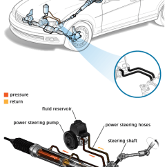 Honda Power Steering Diagram Sony Xplod Car Radio Wiring Pressure Hose