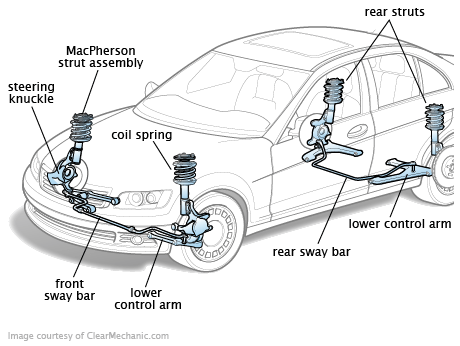 auto mobile front end diagram key switch wiring lighting suspension and steering