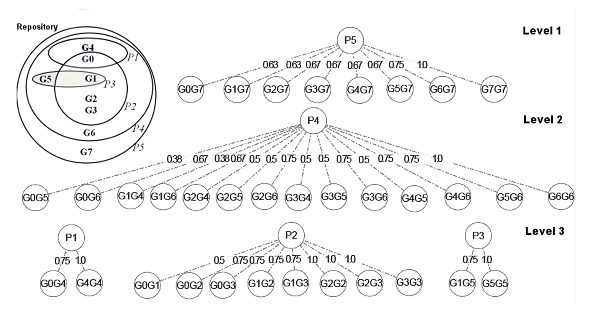 functional flow block diagram visio viper car alarm wiring imageresizertool com