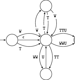 classification of the tie knot language [ 1342 x 1102 Pixel ]
