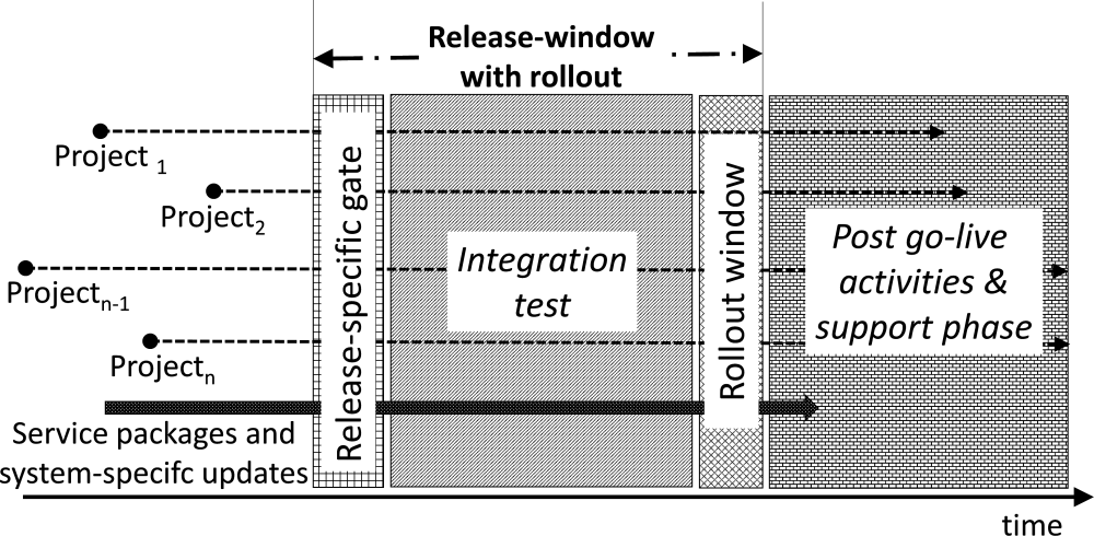 medium resolution of download full size image