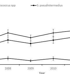 burden and predictors of staphylococcus aureus and s parts of face dermatology dog dermatology diagram [ 3192 x 1584 Pixel ]