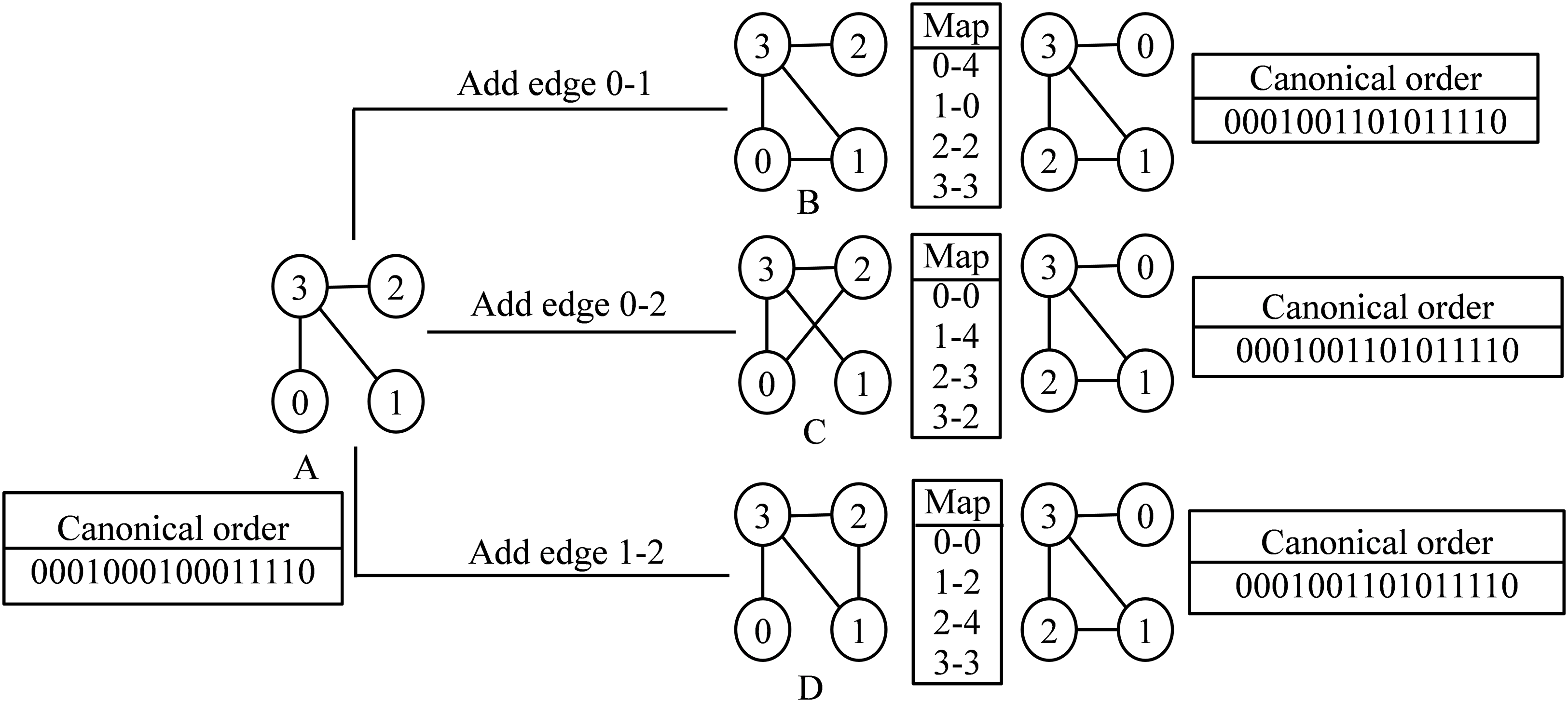 Application Of Dynamic Expansion Tree For Finding Large