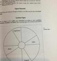 astrology encyclopedia james r lewis [ 2448 x 3264 Pixel ]