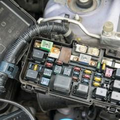 91 Honda Civic Wiring Diagram Car Headlight Switch ヒューズが飛んだ!そもそもヒューズとは?切れた時はどうすればいい?