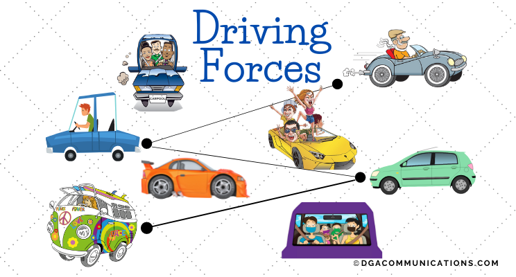 Driving Forces Graphic