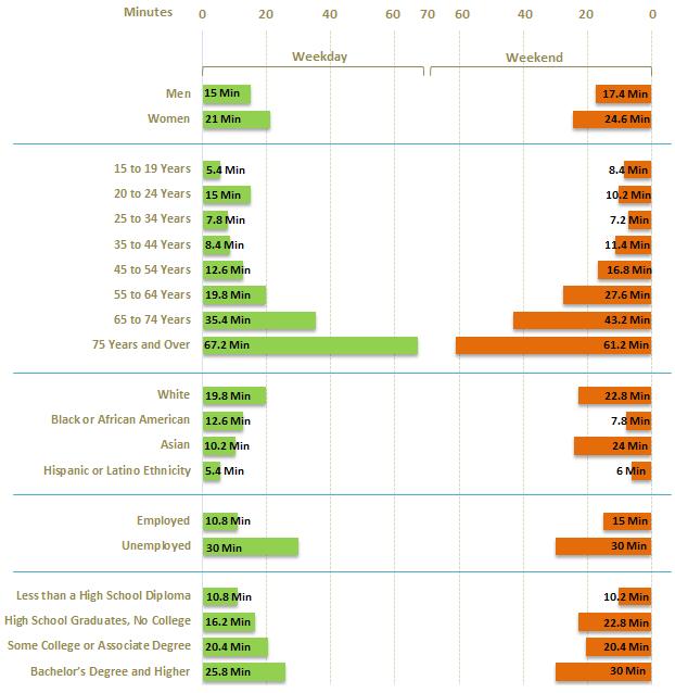 Reading_Demography