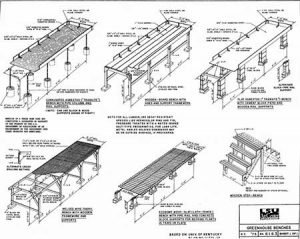 95 DIY Greenhouse Plans: Learn How To Build A Greenhouse
