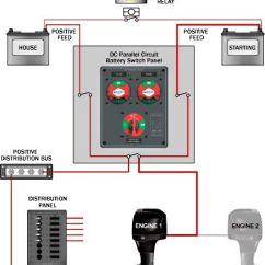 Two Battery Wiring Diagram Diagrams Explained Isolators And Automatic Charging Relays Blue Sea Systems 47984 Jpg