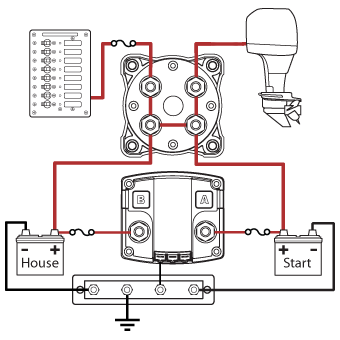 blue sea dual battery switch wiring diagram 1994 honda accord engine add-a-battery kit - 120a systems