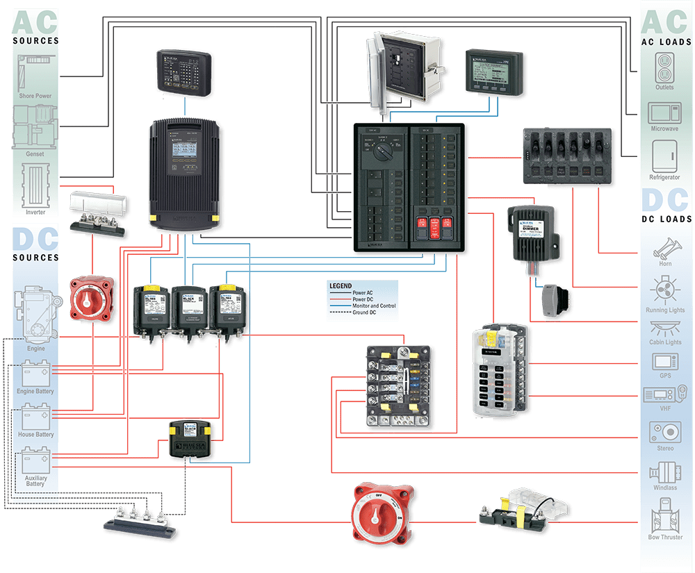 medium resolution of 3 battery bank 1 engine electrical system
