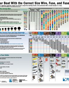 Product image also wire fuse and holder selection chart blue sea systems rh bluesea