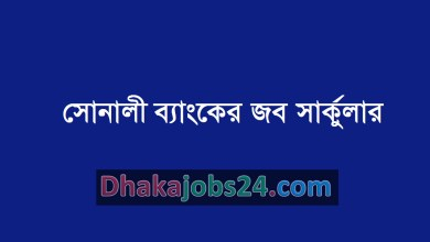 Sonali Bank Job Circular 2019