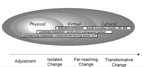 enhanced shen diagram